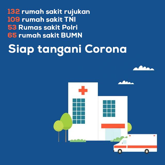 Pemerintah siapkan 359 Rumah Sakit