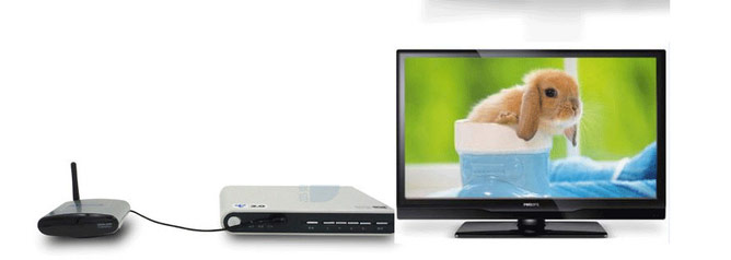 TV and av TV Transmitter/Receiver