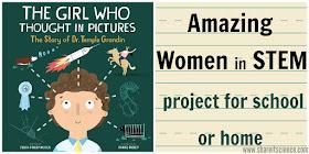 Amazing Women in STEM Project