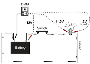 Cara mengukur drop voltage