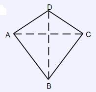 Kumpulan Soal Trapesium dan Layang-Layang Matematika Kelas 5 SD