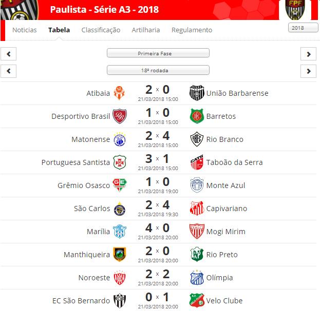 RESULTADOS DA 18ª RODADA DO PAULISTA DA A3 2018