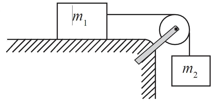 Contoh Soal Hukum Newton 1 2 3 Dan Pembahasannya Smp Kimcil I
