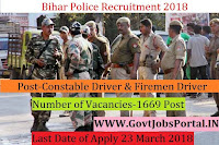 Bihar Police Recruitment 2018 – 1669 Constable Driver & Firemen Driver