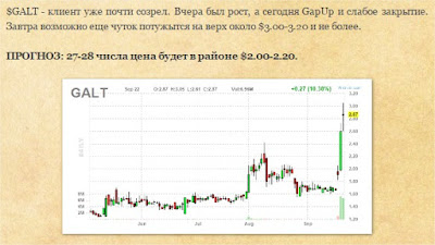 Прогноз по $GALT