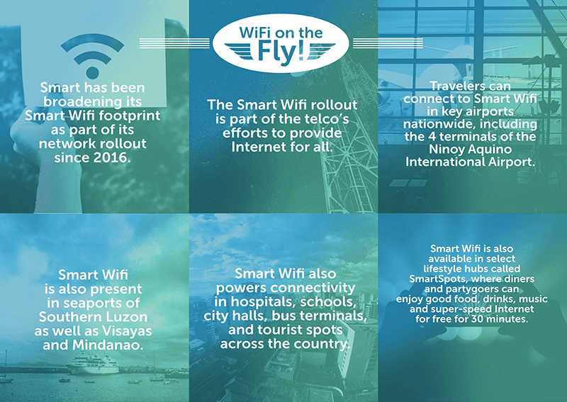 Report: Smart Broadens Footprint Of Speedy Smart WiFi