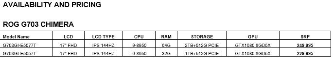 ASUS ROG Chimera G703 Gaming Laptop Now in PH
