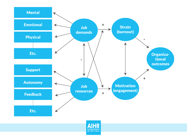 9 HR концепций и терминов, которые вы должны знать