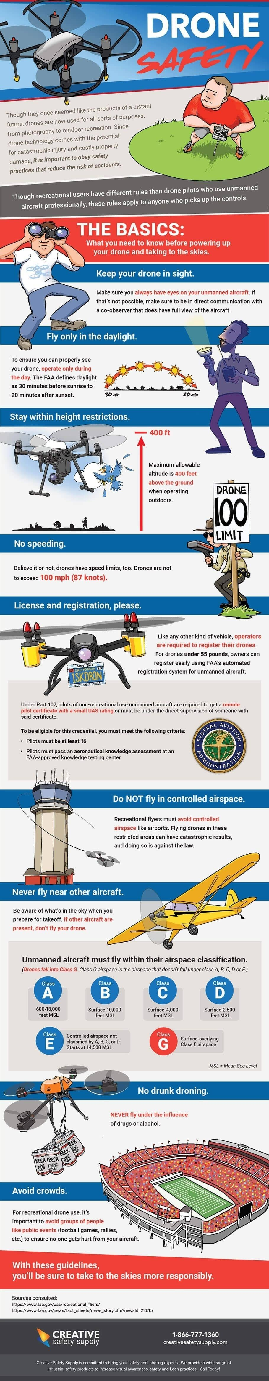 Drone Safety Advice #infographic