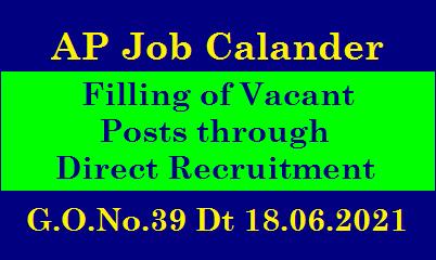 AP Job Calender - Filling of vacant posts through Direct Recruitment