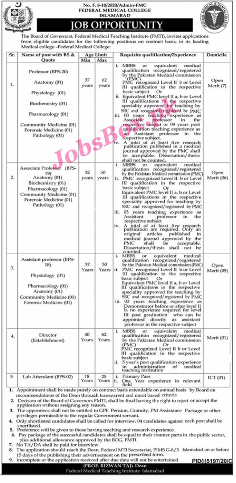 Federal Medical College Islamabad Jobs 2021