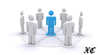 Example of Organizational Behavior