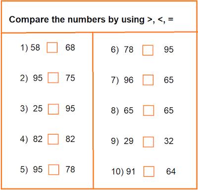 Maths Worksheet for Class 2 (May 6, 2020) maths homework for class 2