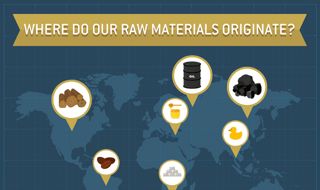 Where Do Our Raw Materials Come From?