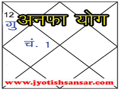 anfa yoga in hindi jyotish