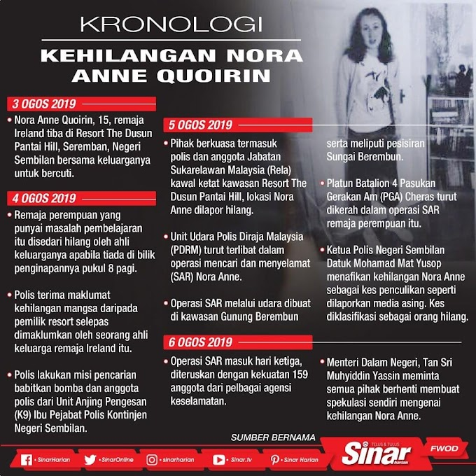 Kisah Misteri kehilangan Nora Anne Quorin