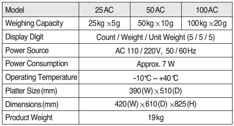 AC Catalog