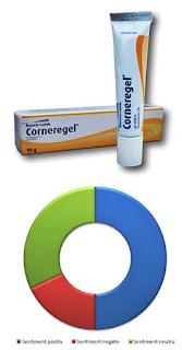 pareri forumuri corneregel gel oftalmic infectii ale corneei