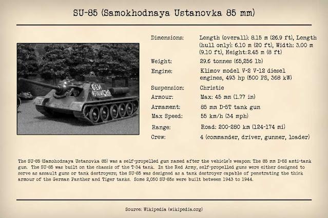 Technical Data Card: SU-85