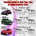Promo Honda Gajah Motor Padang
