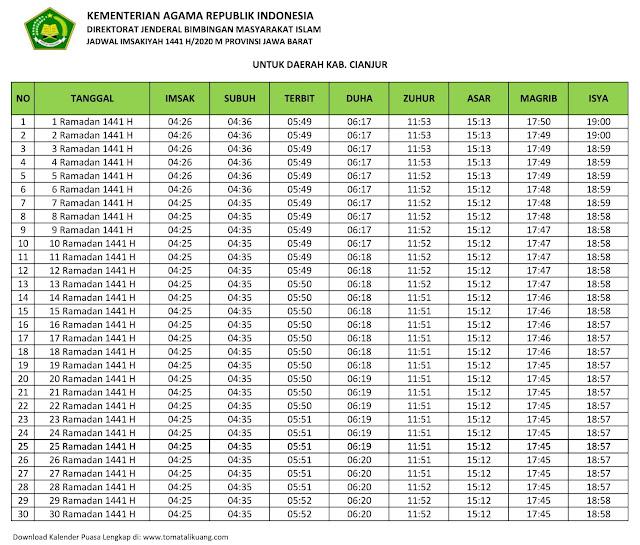 jadwal imsakiyah ramadhan buka puasa Kabupaten Cianjur 2020 m 1441 h tomatalikuang.com