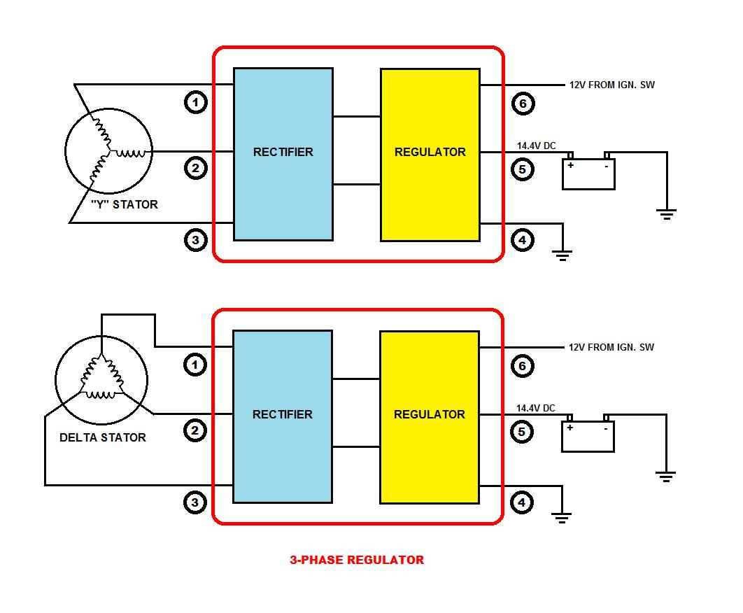 4 pin rectifier wiring diagram 2002 mitsubishi eclipse speaker understanding motorcycle voltage regulator