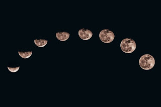 Lunar cycles - Unsplash.com