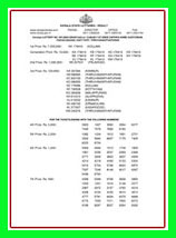 Kerala lottery results pdf