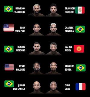 موعد نزال توني فيرغسون ضد تشارلز أوليفيرا في عرض UFC 256