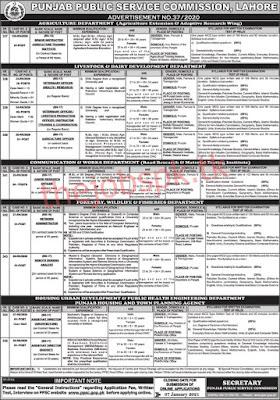 Punjab Public Service Commission PPSC Jobs 2021 Latest