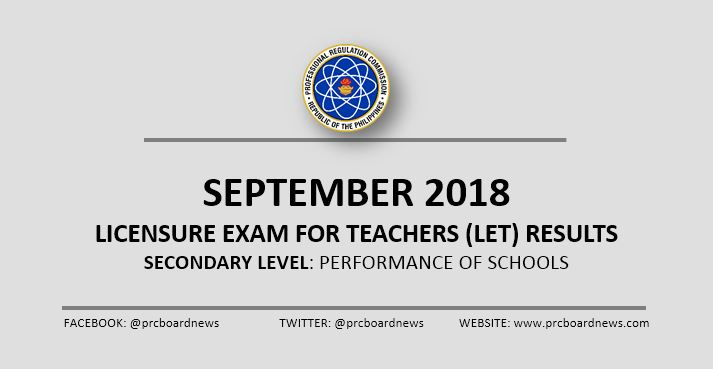September 2018 LET result Secondary: top performing schools, performance of schools
