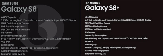 Samsung Galaxy S8 Sign-Up Page, Nearly Complete Specification List Leak