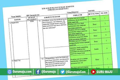 Kisi-Kisi Soal UTS / PTS PJOK Kelas 6 Semester 1 K13 Revisi