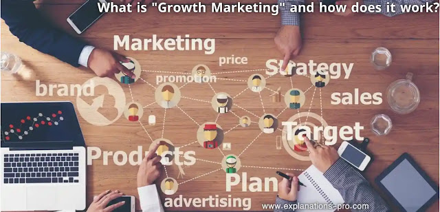"""What is """"Growth Marketing"""" and how does it work?"""