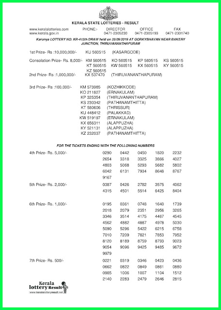Kerala Lottery Result 28-09-2019 Karunya KR-415-
