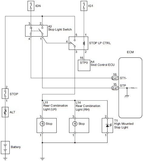 Electrical Wiring Diagrams  Toyota FJ Cruiser Stop Light