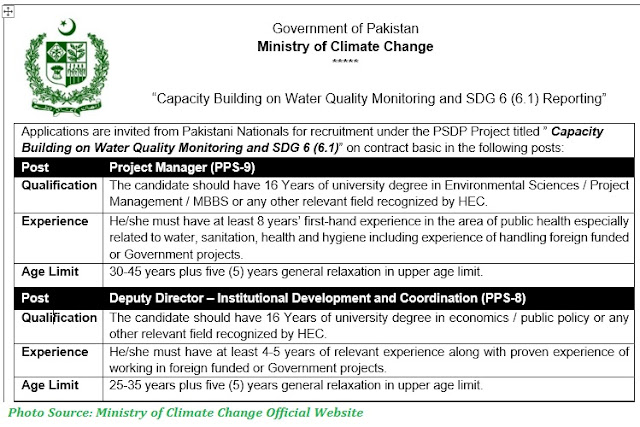 Ministry of Climate Change Jobs January 2021 - Latest Ministry of Climate Change Jobs 2021 Download Application forms