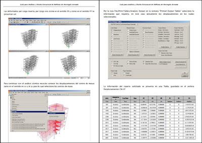 Análisis y Diseño Estructural de Edificios de Hormigón Armado (SAP2000)
