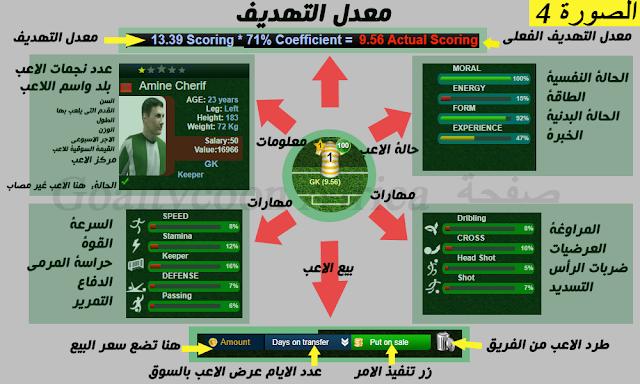 شرح سكور و امكانيات اللاعب في لعبة جول تايكون Analysis of player Score in GoalTycoon
