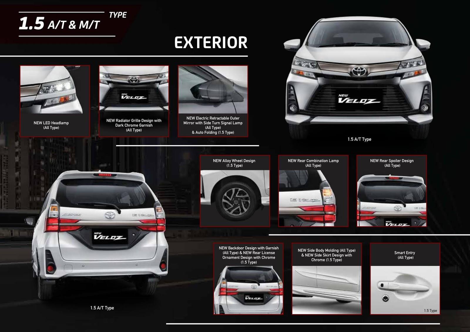 New Veloz - Info Promo & Harga Toyota Veloz Bali 2020
