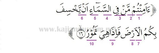 Hukum Tajwid Surat Al-Mulk Ayat 16