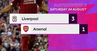 Liverpool vs Arsenal 3–1 Video Gol Highlights