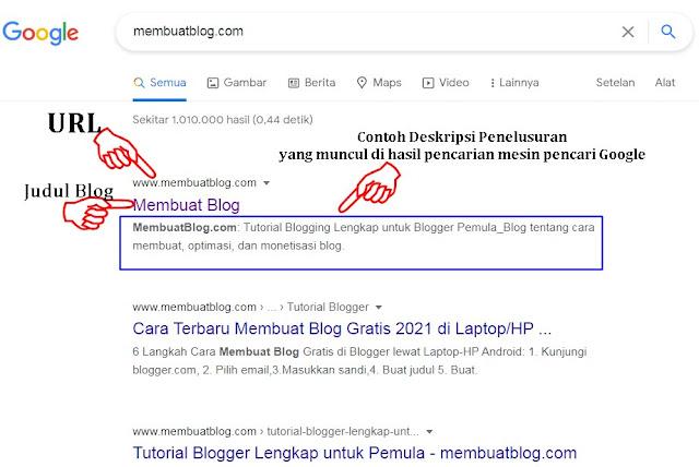 Apa Fungsi Tag Meta Deskripsi Penelusuran Blog