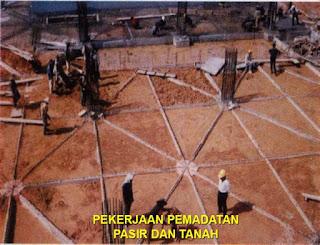 Pekerjaan pemadatan pasir dan tanah