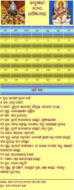 Odia Calendar 2020 January