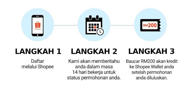 Claim Baucer Shopee RM200