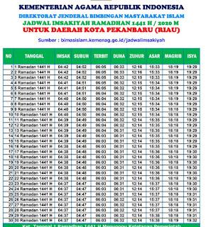 Jadwal imsakiyah di Riau