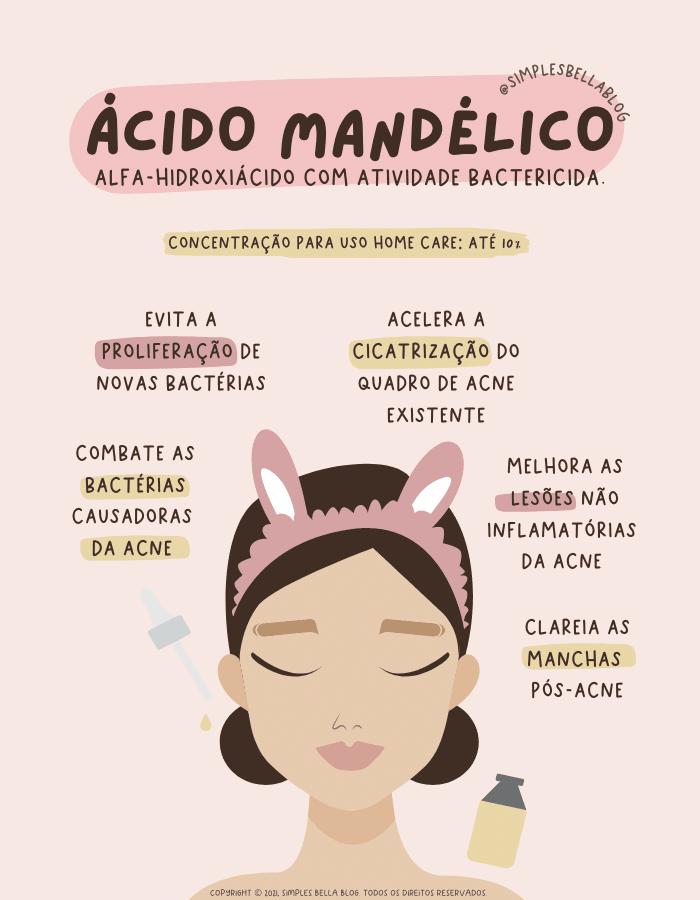 Para que serve o ácido mandélico