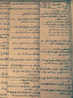 أهم الاسئله المتوقعه وملخص الجبر للصف الثالث الاعدادى الترم الاول الاستاذ محمد جمال