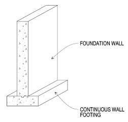 wall footing images